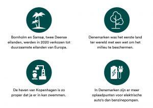 Infographic Denemarken groen land